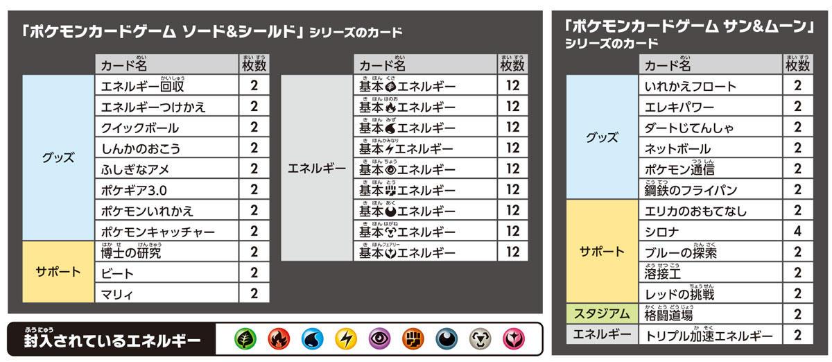 盾 ポケモン ボックス 剣